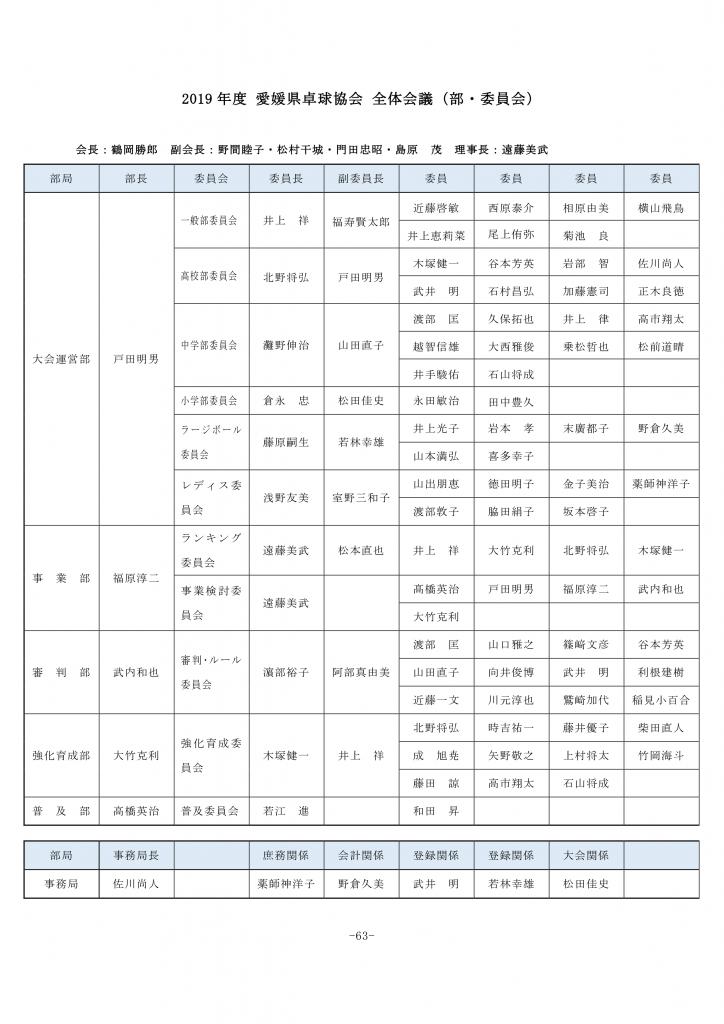 全体会議(部・委員会)(新)_01